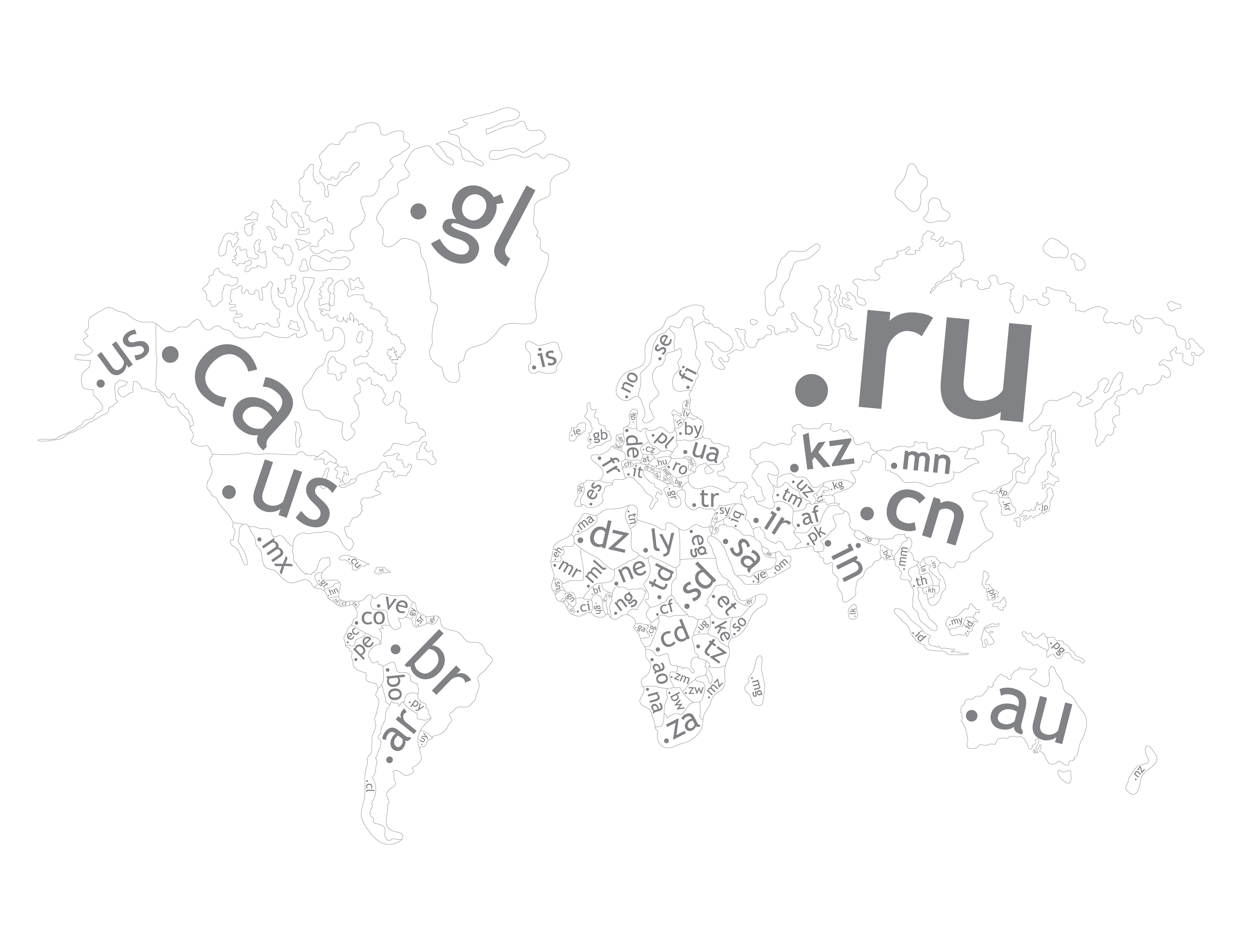 country-domain